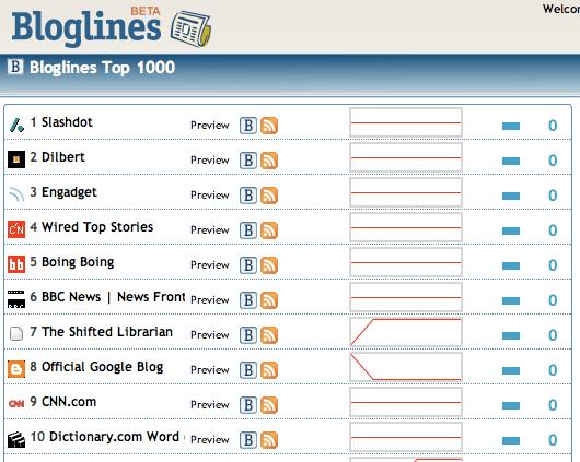 bloglines top 1000