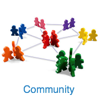 A community around your blog