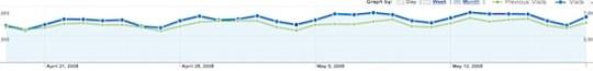 google-traffic.png