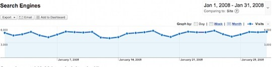search-engine-traffic-month.png