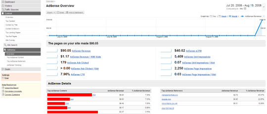 adsense-overview.png