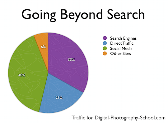 search-engine-traffic.png