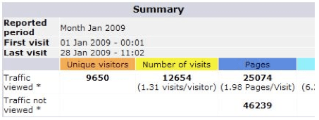 article-marketing-blog-traffic.png