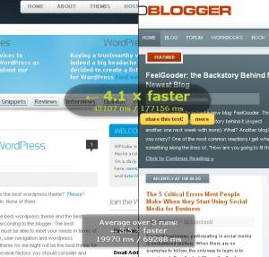 How to Make Your Blog Load Faster than ProBlogger
