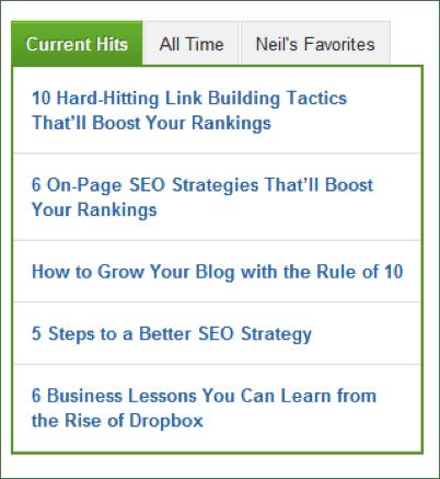 The 5 Keys to Blog Usability