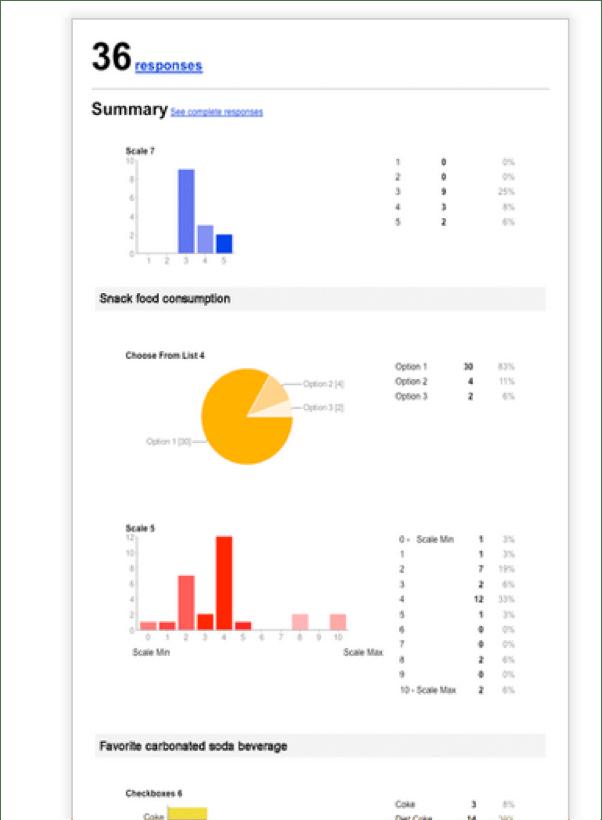 Google Docs Survey Stats