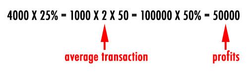 Equation revised