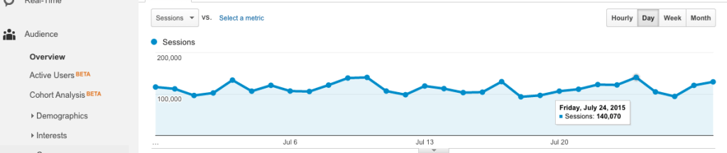 Audience_Overview_-_Google_Analytics 2