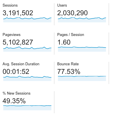 Audience_Overview_-_Google_Analytics 4