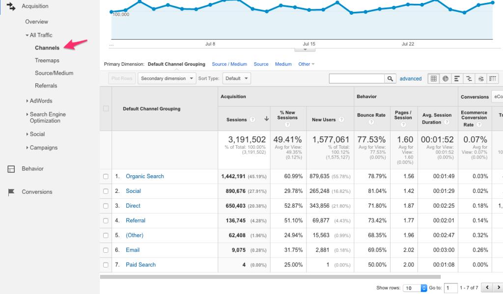 Channels_-_Google_Analytics
