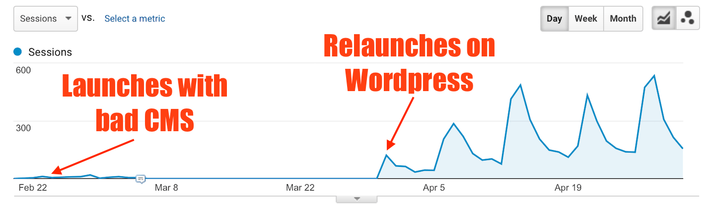 wix-vs-wordpress.png
