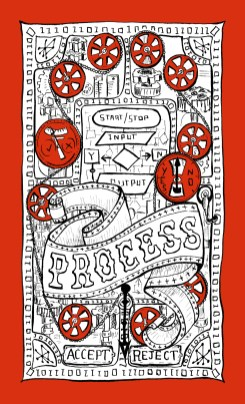 UnBias Awareness Cards – Process Suit Illustration