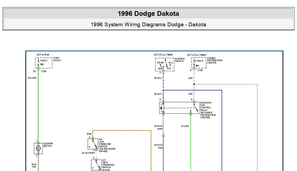 Dodge Dakota Radio Wiring Diagram / Diagram 2003 Dakota Stereo Wiring Harness Diagram Full ...