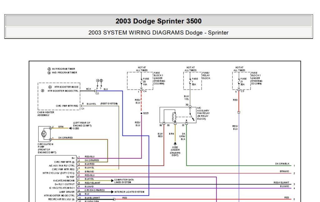 Dodge Sprinter 3500 2003 System Wiring