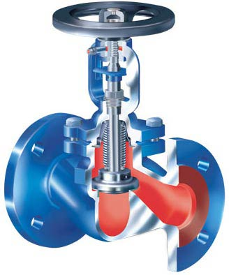 bellow globe valve