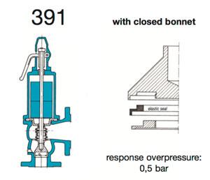 Säkerhetsventiler (Safety Valve 391 - Diaphragm, Closed Bonnet) Image