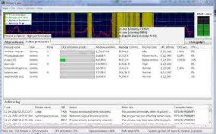 Process Lasso Pro 8.9 Crack