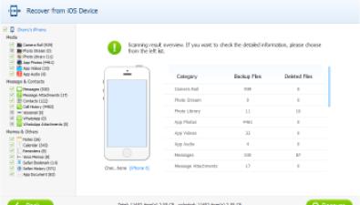 Aiseesoft iPhone Unlocker With Window 7 Free Download
