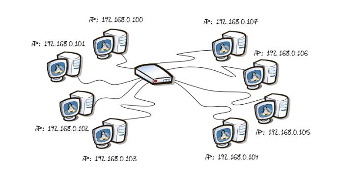 ¿Qué es una dirección IP? términos en informática