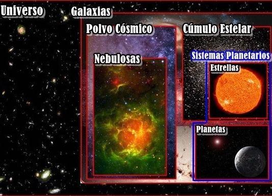 universo venn portada