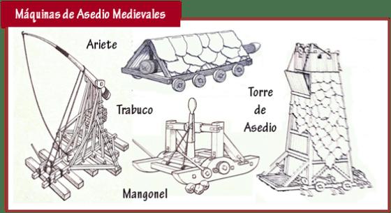 Máquinas de asedio medievales