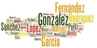 variedad de apellidos