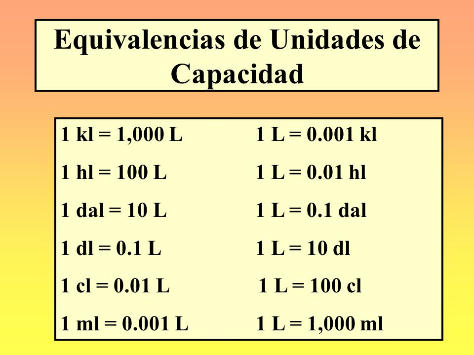 EquivalenciasdeUnidadesdeCapacidad