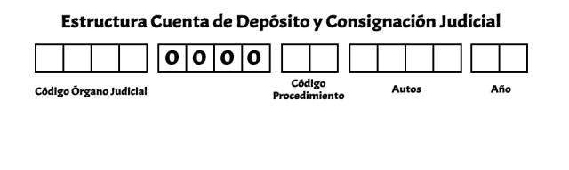 Estructura Cuenta Consignación