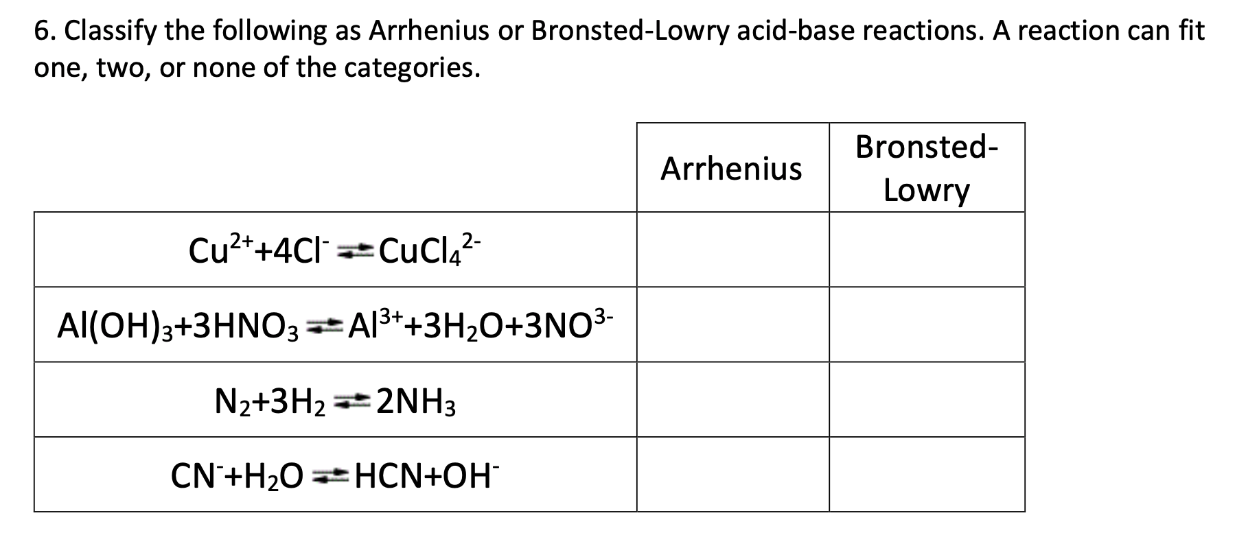 Answered 6 Classify The Following As Arrhenius