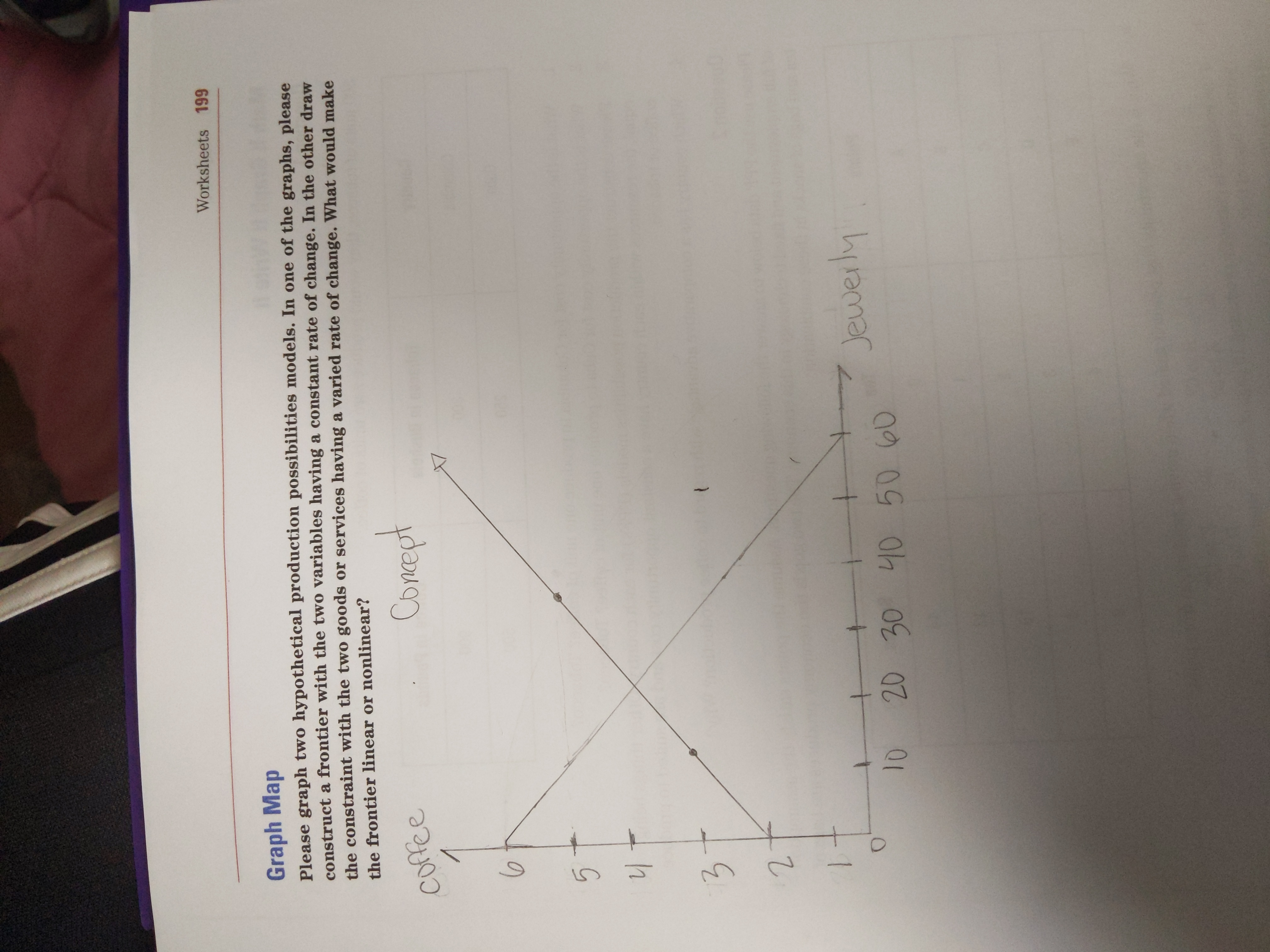 Answered Worksheets 199graph Mapplease Graph Two