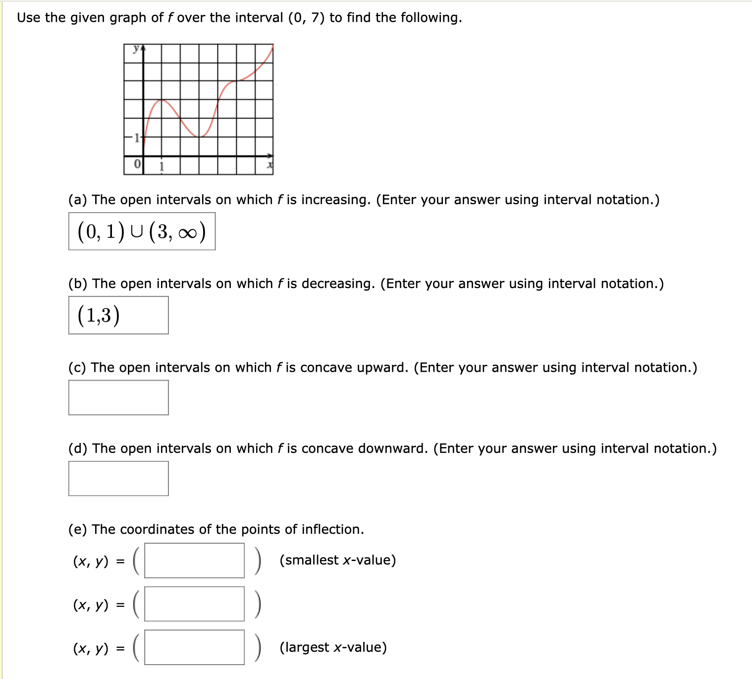 Answered Use The Given Graph Of Fover The