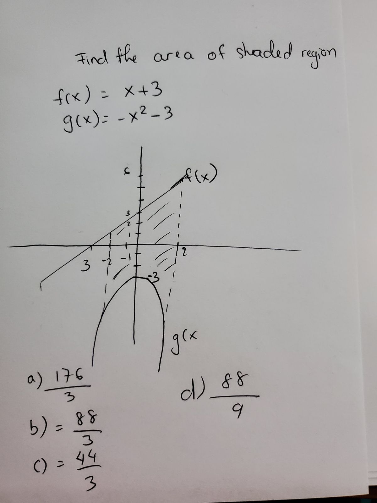 Answered Find The Area Of Shaded Region Frx