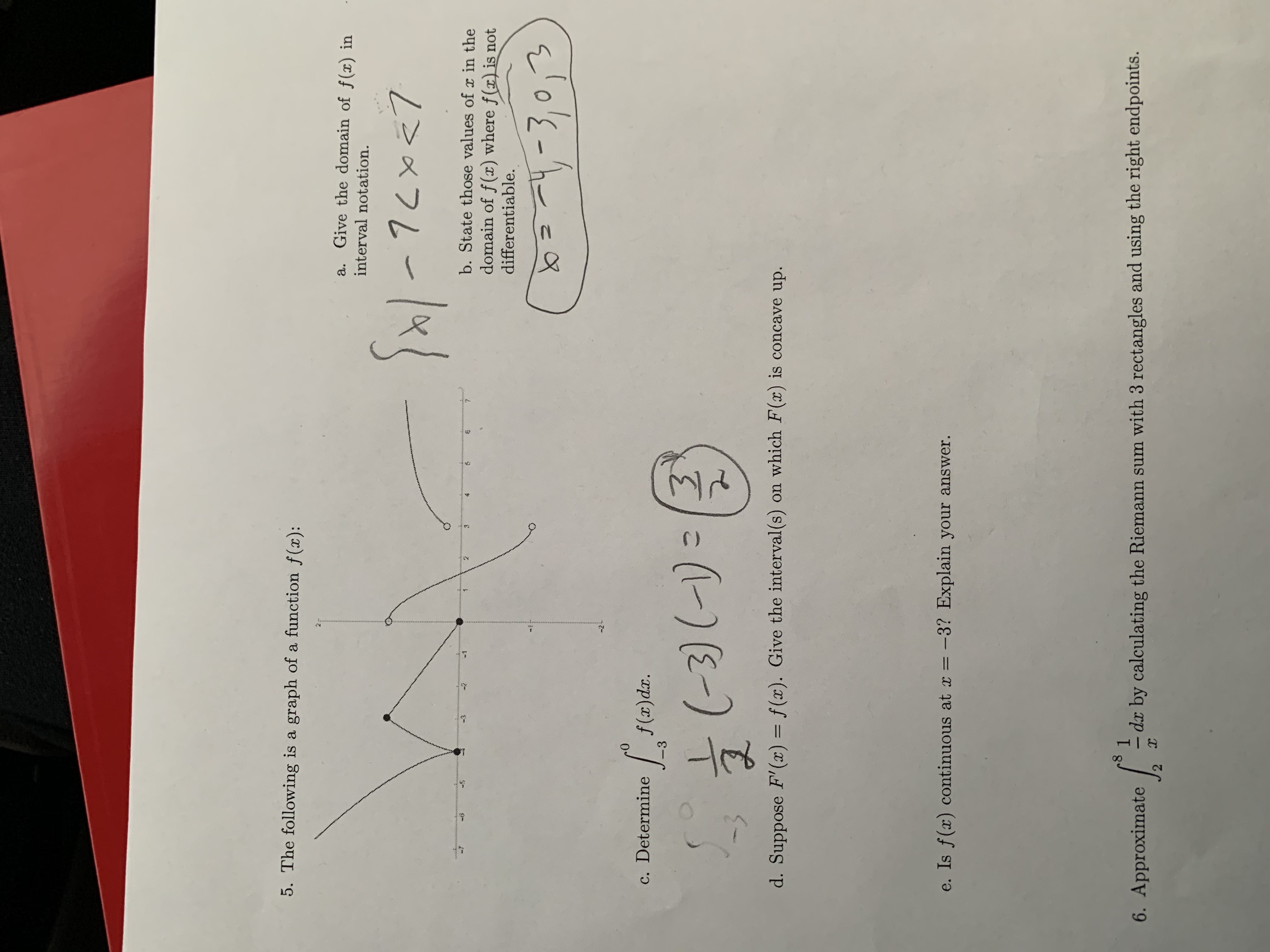 Answered 5 The Following Is A Graph Of A