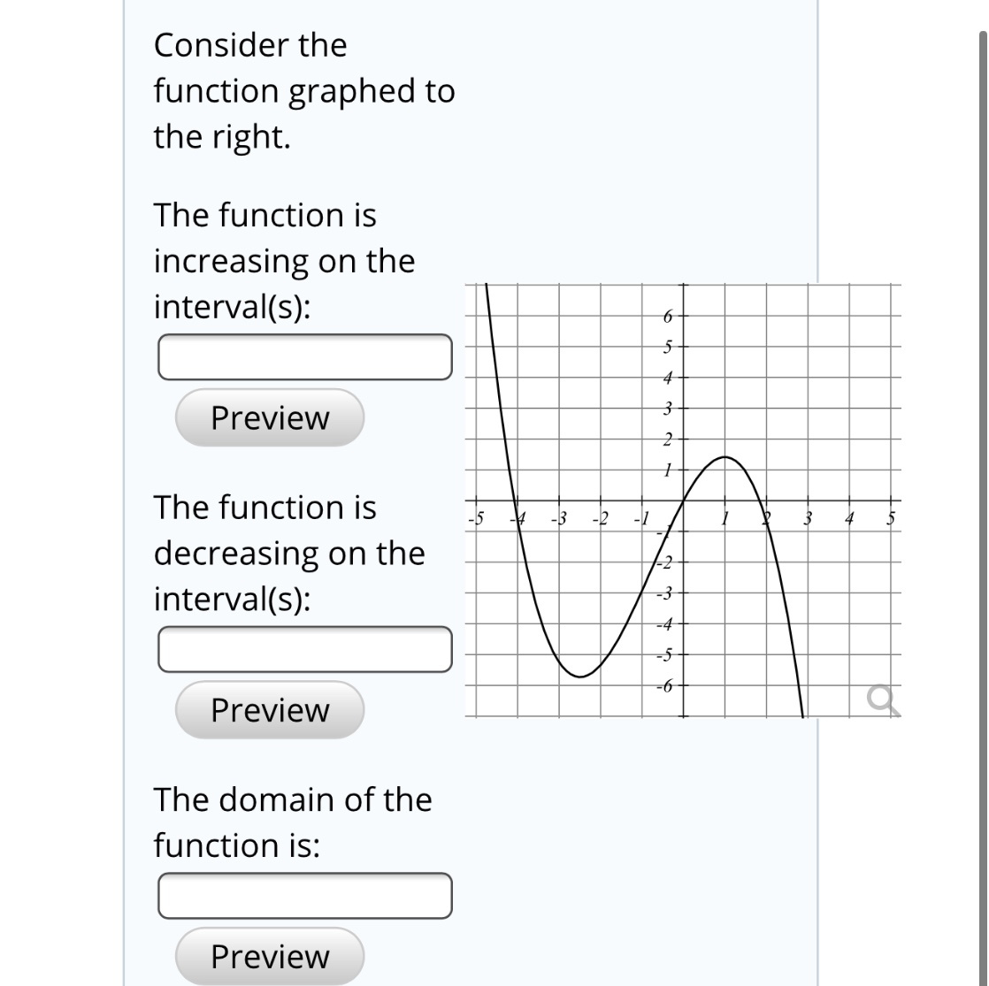 Answered Consider The Function Graphed To The
