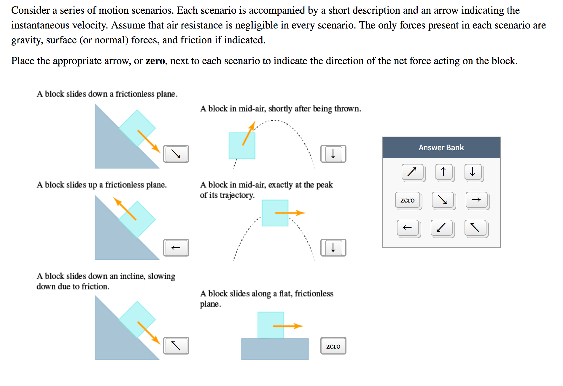 Answered Indicating The Instantaneous Velocity