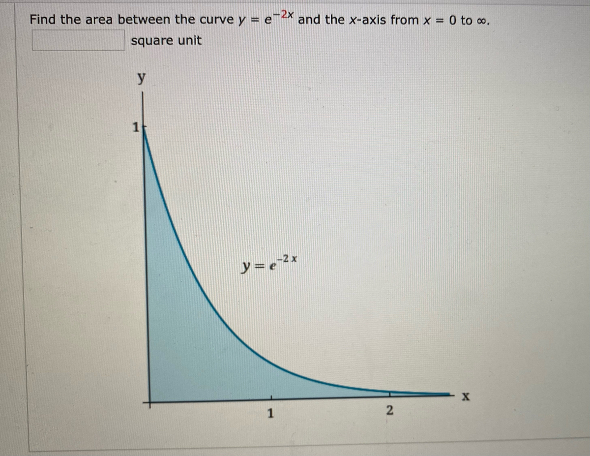 Answered Find The Area Between The Curve Y E X