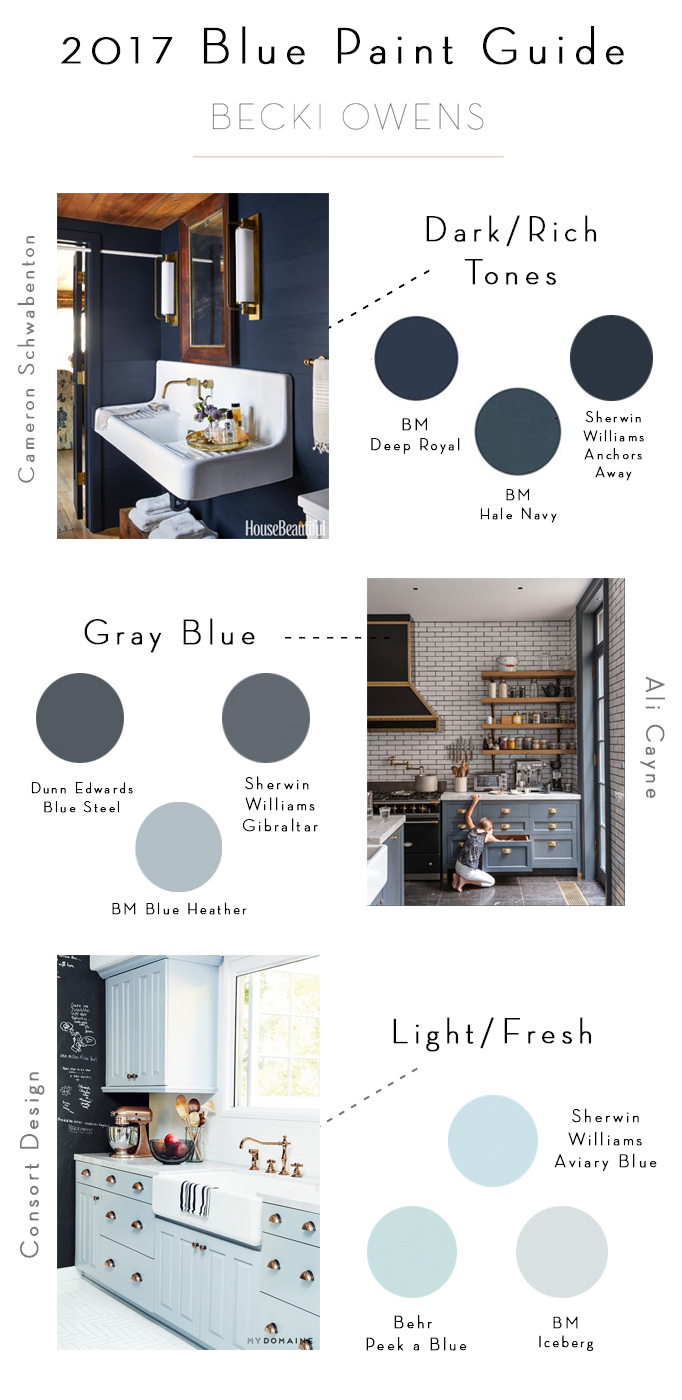 2017 blue paints