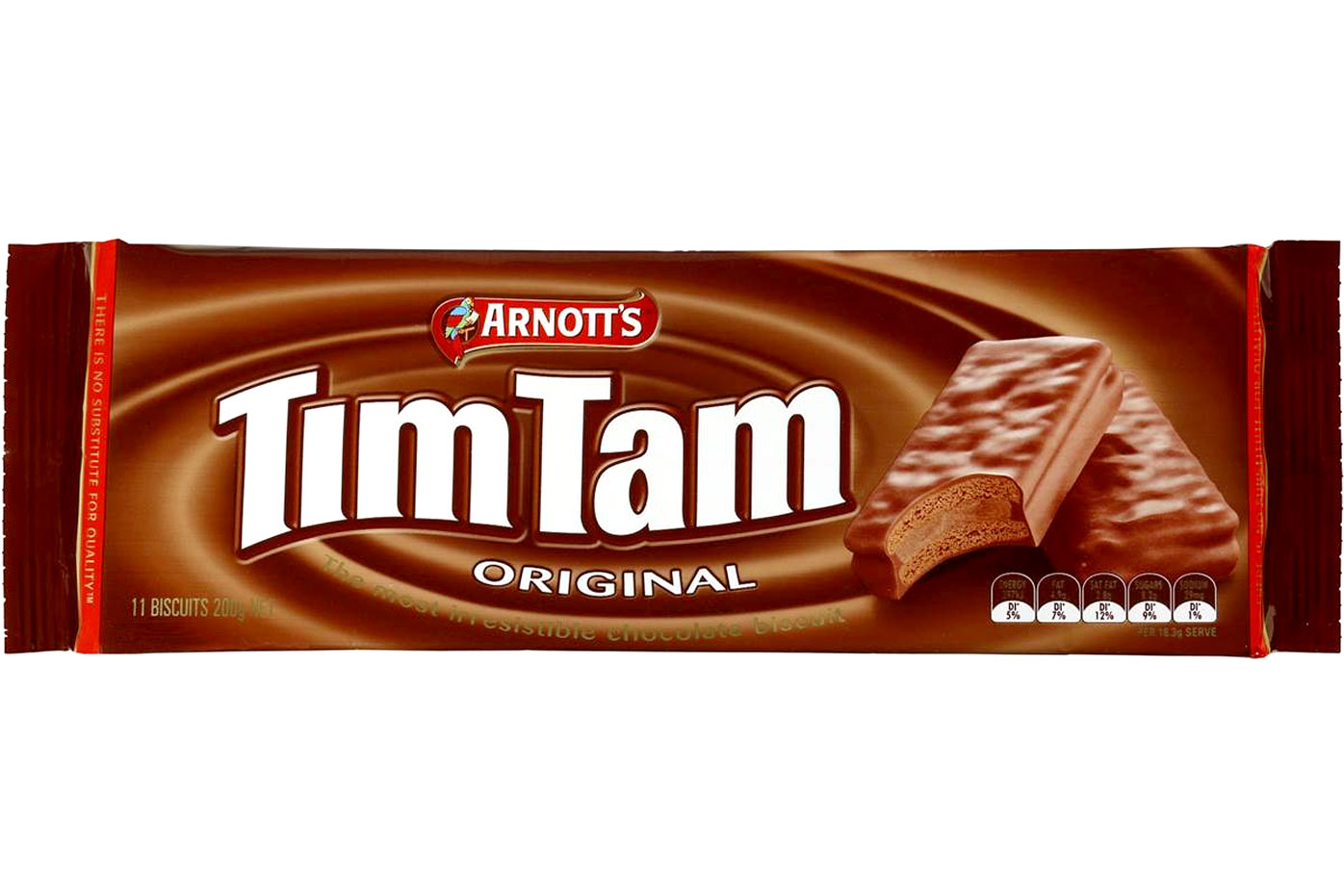 13 Healthy Foods With More Sugar Than A Tim Tam 9Coach