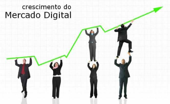 crescimento do mercado de produtos digitais