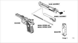 Diagram Of M9 Pistol  Wiring Diagram