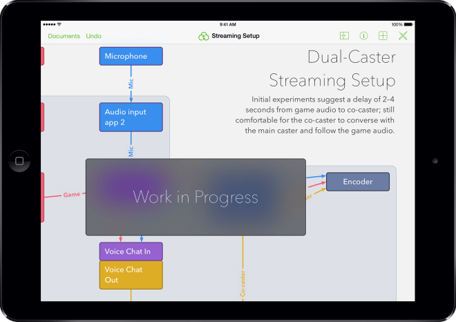 Omnigraffle on iPad