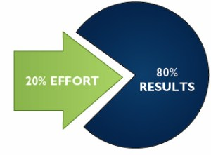 The Pareto Principle (80-20 Rule)