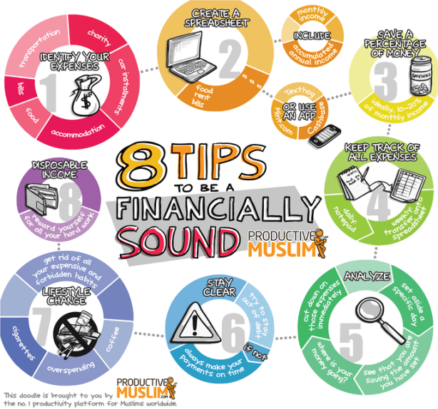 [September Doodle] – 8 Tips to be a Financially Sound Productive Muslim