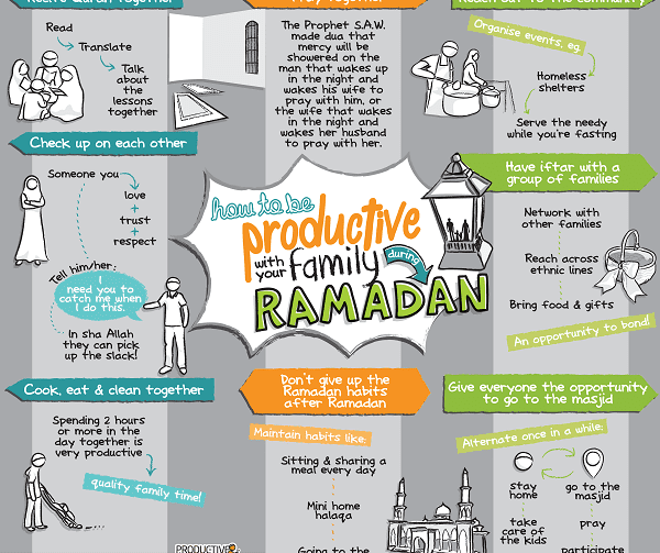 [Doodle] How to be Productive with Your Family During Ramadan - Productive Muslim