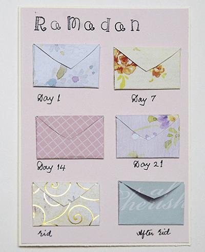 [Tutorial] DIY Ramadan Weekly Reminders | Productive Muslim