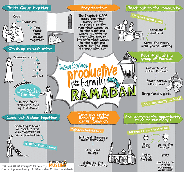 [Doodle] How to be Productive with Your Family During Ramadan | ProductiveMuslim
