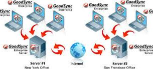 GoodSync 10.10.0 Crack With Registration Key Free Download 2019