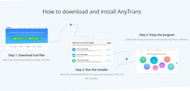AnyTrans Crack With Activation Code (32 bit, 64 bit) {Updated}