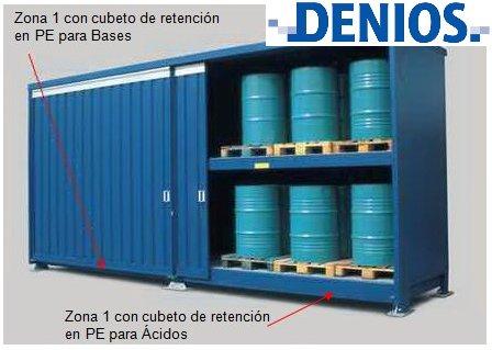 Almacén para líquidos corrosivos en cumplimiento de la ITC MIE APQ 6