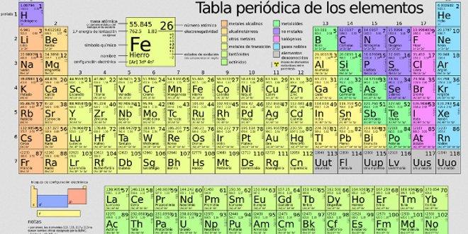 Descubren el Ununpentium un nuevo elemento químico para la tabla periódica